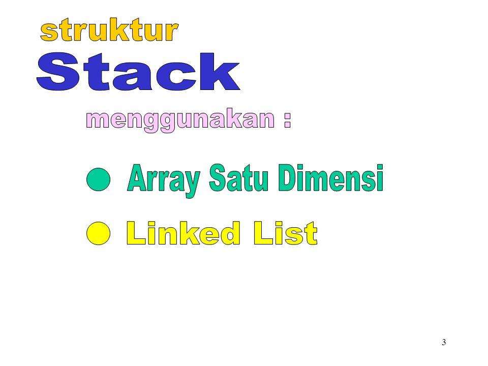 104 Susun program ( penggalan program ) untuk memindahkan isi Stack A ke Stack B sedemikian rupa sehingga Stack A menjadi kosong, dan isi Stack B urut terbalik dibandingkan isi Stack A semula, seperti yang diilustrasikan pada Gambar-2.11b.
