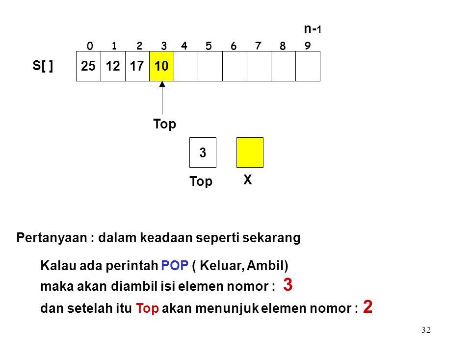 32 Pertanyaan : dalam keadaan seperti sekarang Kalau ada perintah POP ( Keluar, Ambil) maka akan diambil isi elemen nomor : 3 dan setelah itu Top akan