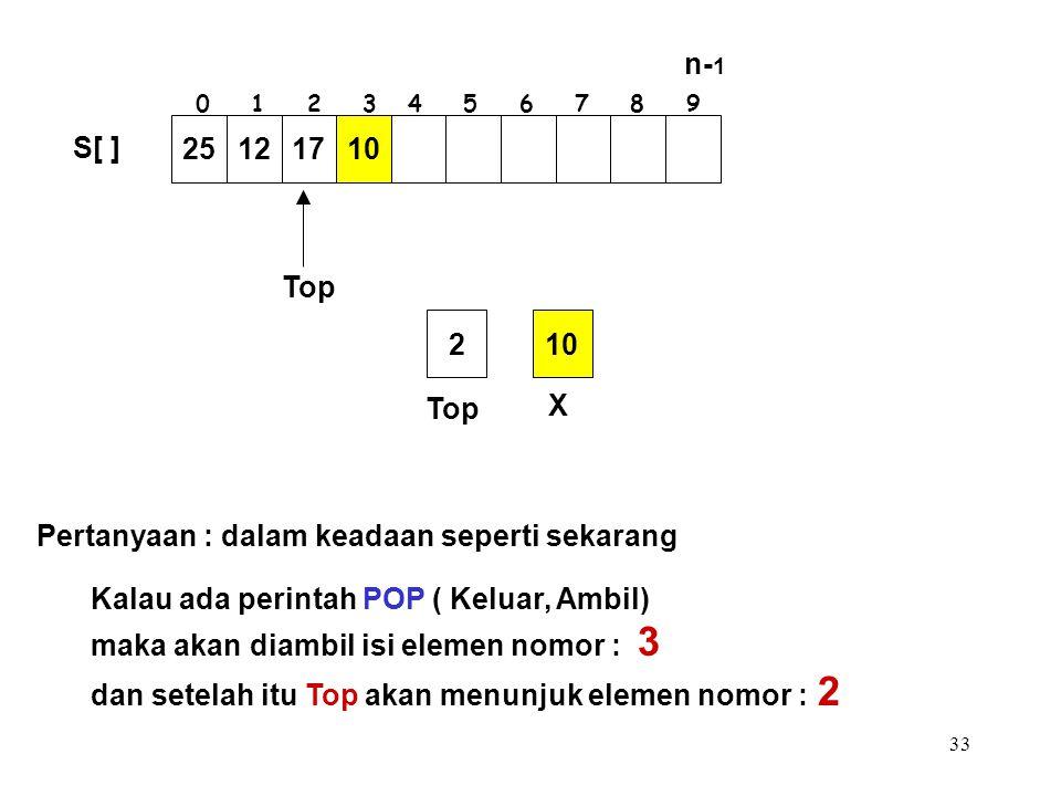 33 Pertanyaan : dalam keadaan seperti sekarang Kalau ada perintah POP ( Keluar, Ambil) maka akan diambil isi elemen nomor : 3 dan setelah itu Top akan