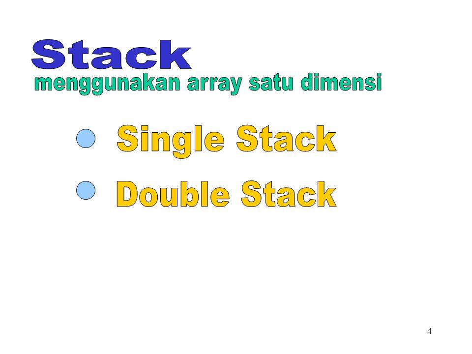 95 9.Tulis program (penggalan program) untuk mengeluarkan (POP) isi stack satu persatu dan mencetaknya ke layar.