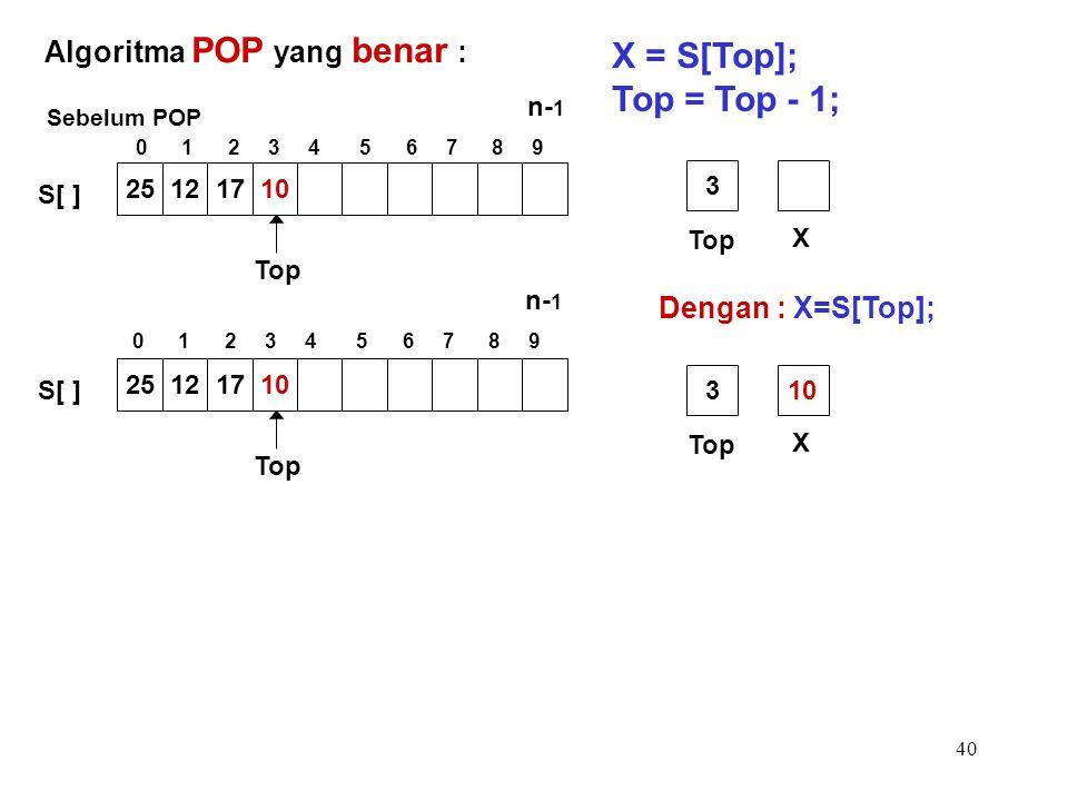 40 Dengan : X=S[Top]; Top X 3 Algoritma POP yang benar : X = S[Top]; Top = Top - 1; Top 25121710 S[ ] Sebelum POP Top 25121710 S[ ] Top X 310 0 1 2 3