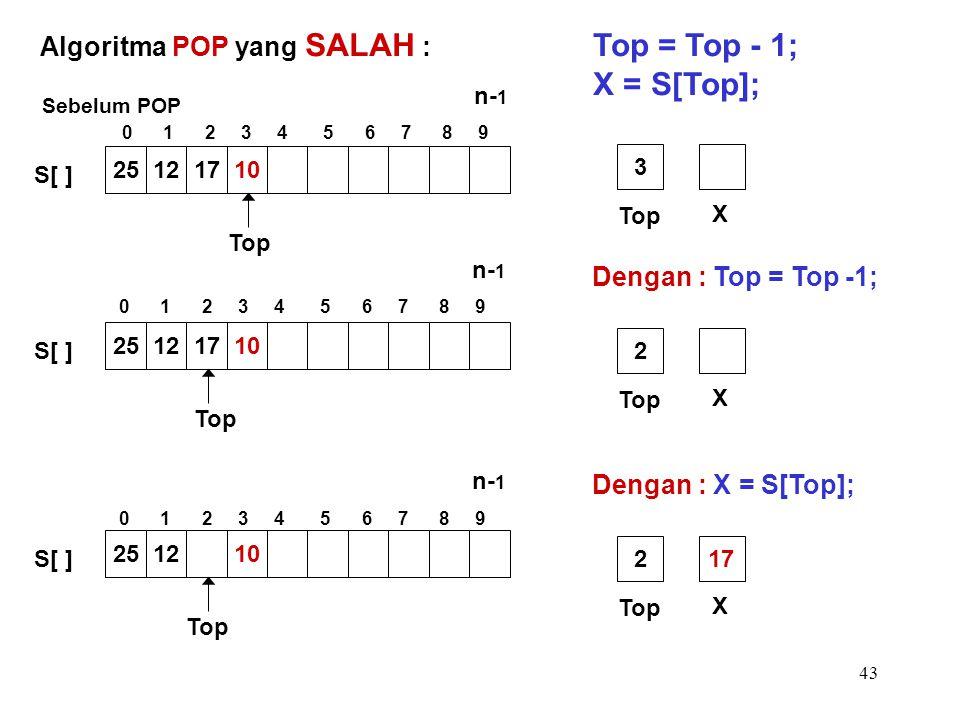 43 Algoritma POP yang SALAH : Top = Top - 1; X = S[Top]; Dengan : Top = Top -1; Top X 3 25121710 S[ ] Sebelum POP Top 25121710 S[ ] Top X 2 Dengan : X