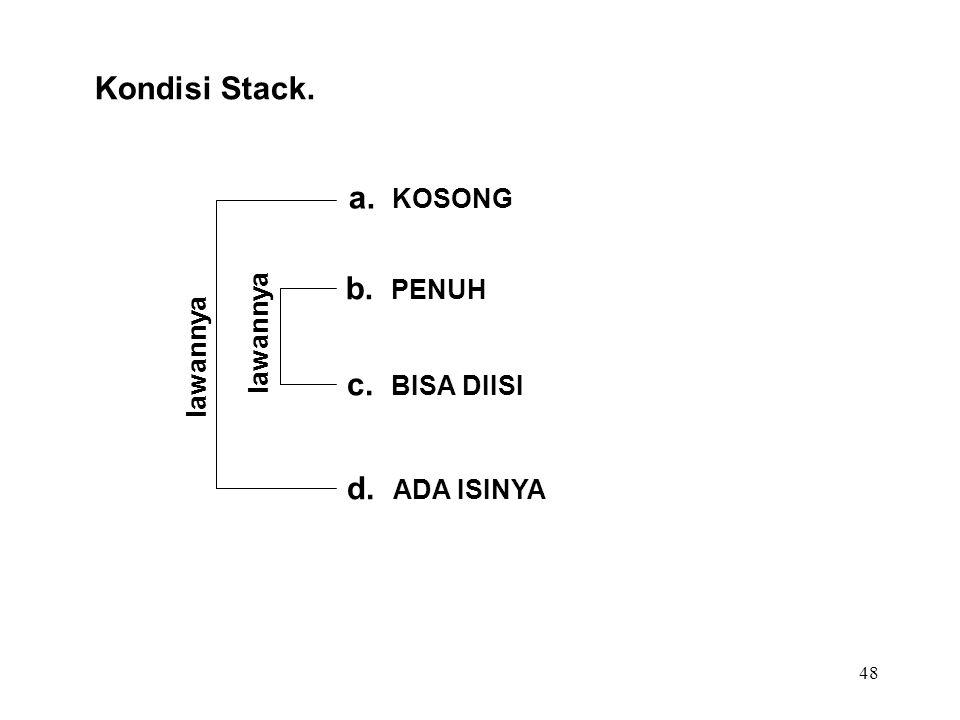 48 Kondisi Stack. a. KOSONG b. PENUH c. BISA DIISI d. ADA ISINYA lawannya