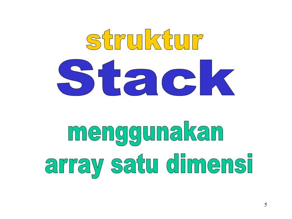 26 Untuk PUSH Algoritma yang benar Top = Top + 1; S[Top] = X; Top X 315 Top 25121710 S[ ] Top X 415 Top 2512171015 S[ ] 0 1 2 3 4 5 6 7 8 9 n- 1 Setelah nilai X diPUSH Ke Stack Sebelum nilai X diPUSH Ke Stack 0 1 2 3 4 5 6 7 8 9 n- 1