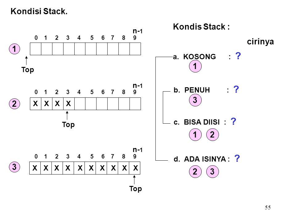 55 Kondisi Stack. Kondis Stack : a. KOSONG : ? b. PENUH : ? c. BISA DIISI : ? d. ADA ISINYA : ? 1 3 12 23 cirinya Top XXXX XXXX X X X X X X 1 2 3 0 1