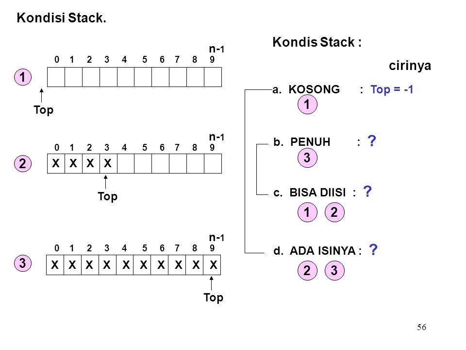 56 Kondisi Stack. Kondis Stack : a. KOSONG : Top = -1 b. PENUH : ? c. BISA DIISI : ? d. ADA ISINYA : ? 1 3 12 23 cirinya Top XXXX XXXX X X X X X X 1 2