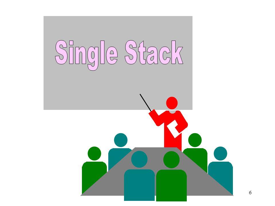 77 1.5 Representasi Stack menggunakan structure.Perhatikan contoh berikut ini : c.Proses PUSH.