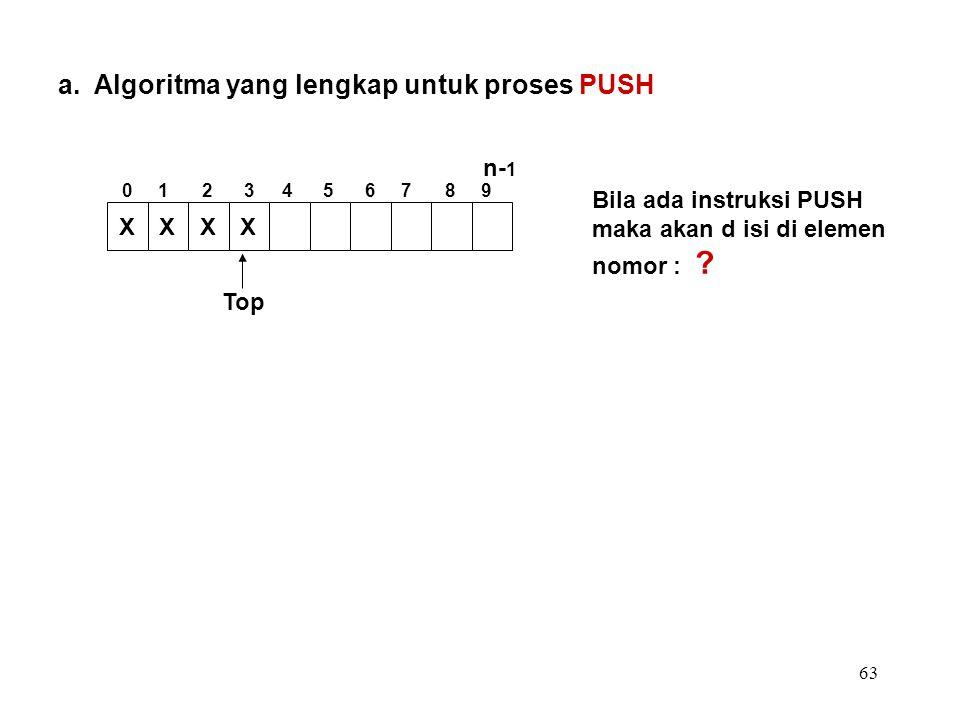 63 a. Algoritma yang lengkap untuk proses PUSH Bila ada instruksi PUSH maka akan d isi di elemen nomor : ? Top XXXX 0 1 2 3 4 5 6 7 8 9 n- 1