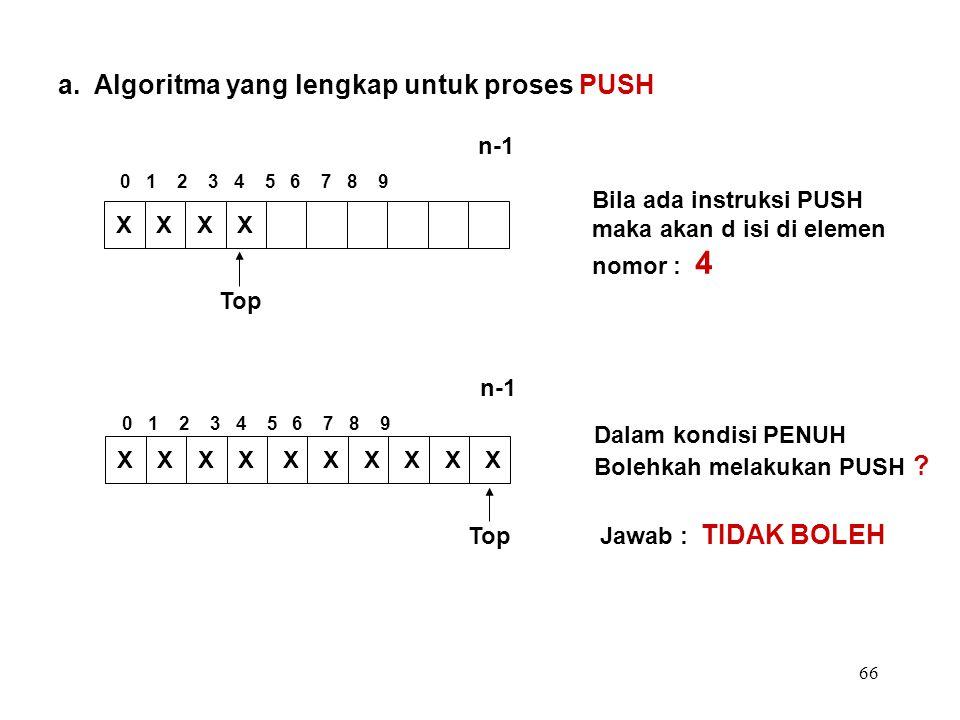 66 a. Algoritma yang lengkap untuk proses PUSH Bila ada instruksi PUSH maka akan d isi di elemen nomor : 4 Dalam kondisi PENUH Bolehkah melakukan PUSH