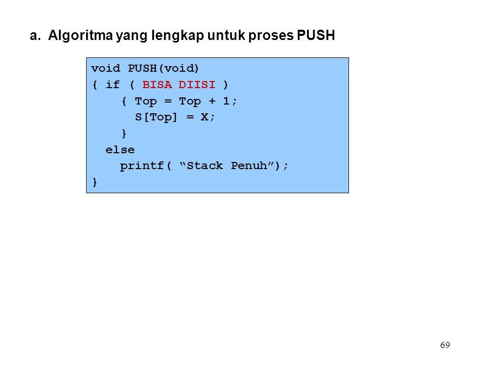 """69 a. Algoritma yang lengkap untuk proses PUSH void PUSH(void) { if ( BISA DIISI ) { Top = Top + 1; S[Top] = X; } else printf( """"Stack Penuh""""); }"""