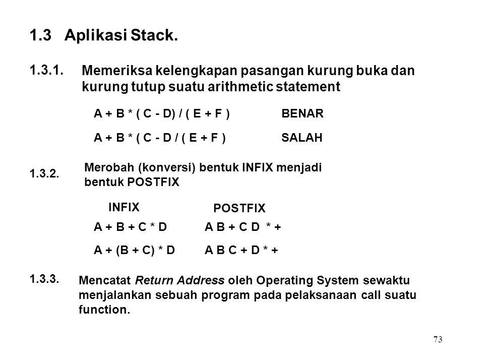 73 1.3 Aplikasi Stack. Memeriksa kelengkapan pasangan kurung buka dan kurung tutup suatu arithmetic statement 1.3.1. A + B * ( C - D) / ( E + F ) BENA