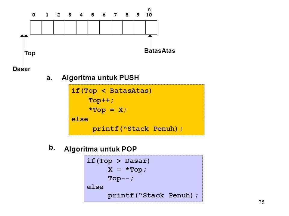 """75 n 0 1 2 3 4 5 6 7 8 9 10 BatasAtas Top Dasar a. Algoritma untuk PUSH if(Top < BatasAtas) Top++; *Top = X; else printf(""""Stack Penuh); b. Algoritma u"""