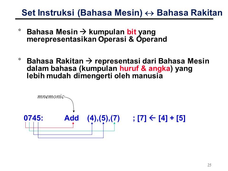 25 Set Instruksi (Bahasa Mesin)  Bahasa Rakitan 0745:Add(4),(5),(7); [7]  [4] + [5] °Bahasa Mesin  kumpulan bit yang merepresentasikan Operasi & Op