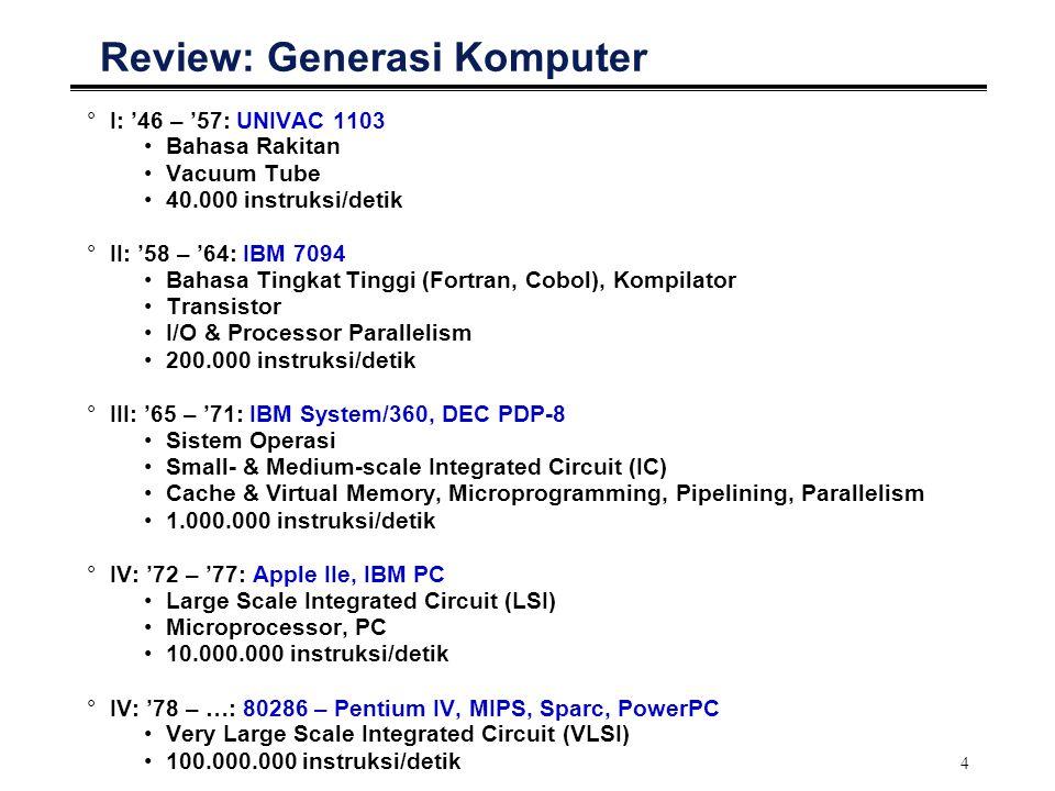 4 Review: Generasi Komputer °I: '46 – '57: UNIVAC 1103 Bahasa Rakitan Vacuum Tube 40.000 instruksi/detik °II: '58 – '64: IBM 7094 Bahasa Tingkat Tingg