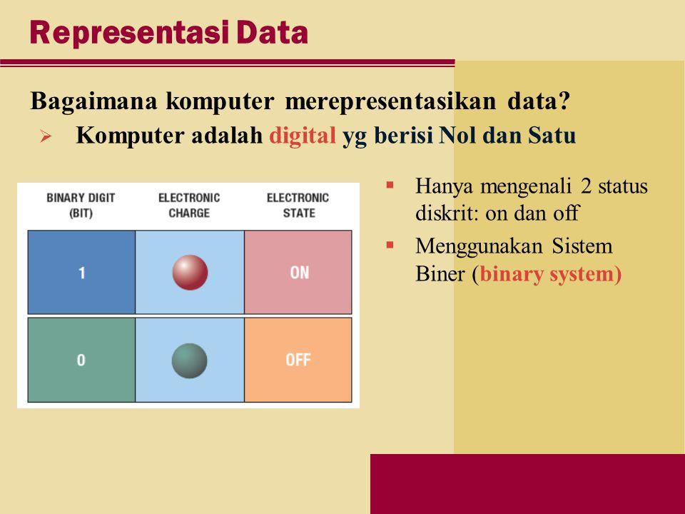 Representasi Data Bagaimana komputer merepresentasikan data.
