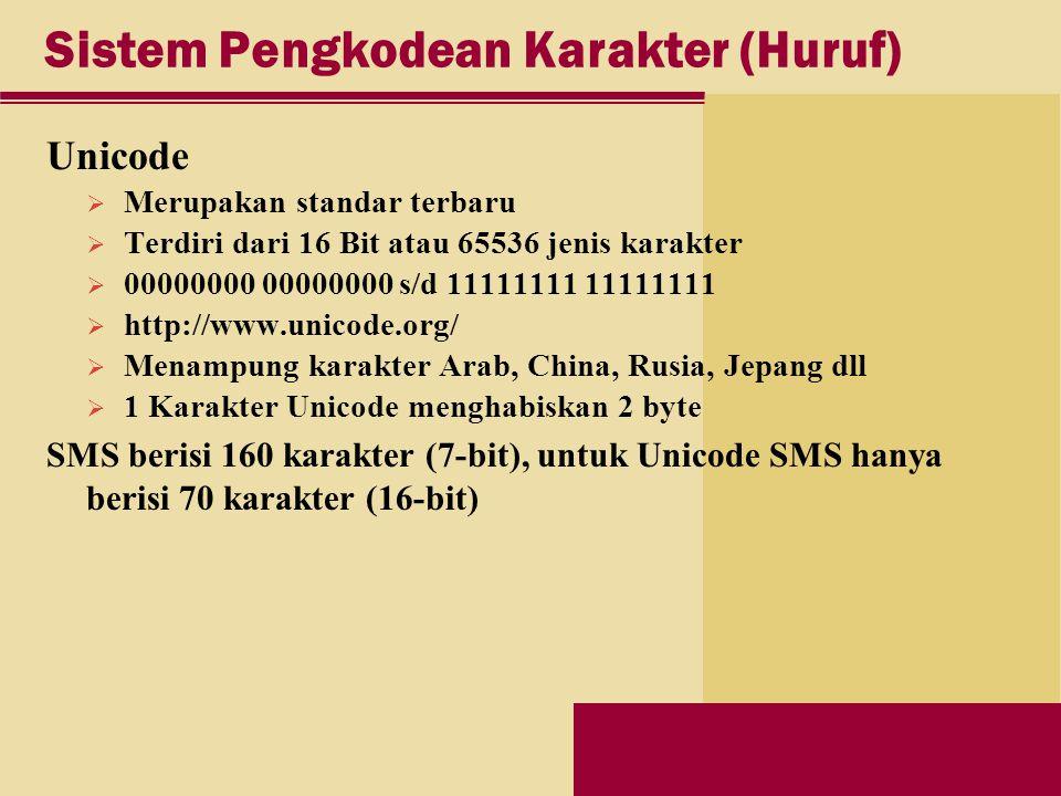 Sistem Pengkodean Karakter (Huruf) Unicode  Merupakan standar terbaru  Terdiri dari 16 Bit atau 65536 jenis karakter  00000000 00000000 s/d 11111111 11111111  http://www.unicode.org/  Menampung karakter Arab, China, Rusia, Jepang dll  1 Karakter Unicode menghabiskan 2 byte SMS berisi 160 karakter (7-bit), untuk Unicode SMS hanya berisi 70 karakter (16-bit)