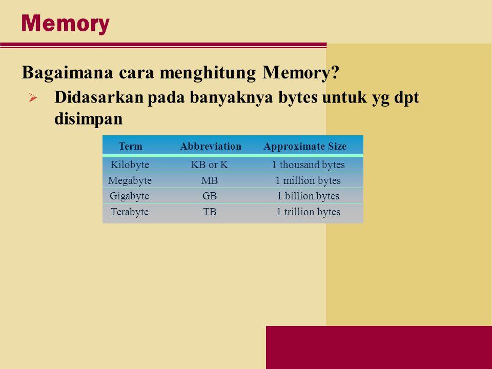 Memory Bagaimana cara menghitung Memory.