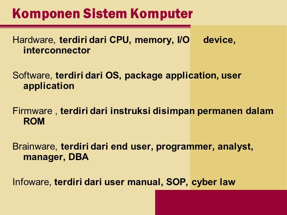 Komponen Sistem Komputer Hardware, terdiri dari CPU, memory, I/O device, interconnector Software, terdiri dari OS, package application, user application Firmware, terdiri dari instruksi disimpan permanen dalam ROM Brainware, terdiri dari end user, programmer, analyst, manager, DBA Infoware, terdiri dari user manual, SOP, cyber law