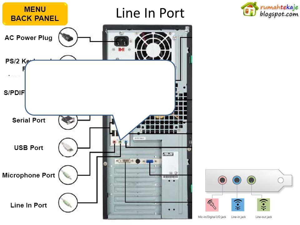 Line In Port AC Power Plug PS/2 Keyboard Port S/PDIF Out Port Serial Port USB Port Microphone Port Line In Port PS/2 Mouse PortPararel Port IEEE1394 Port LAN (RJ45) Port Line In Port Video Graphics Adapter Port DVI Port MENU BACK PANEL