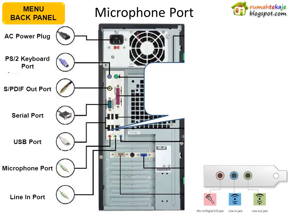 Microphone Port AC Power Plug PS/2 Keyboard Port S/PDIF Out Port Serial Port USB Port Microphone Port Line In Port PS/2 Mouse PortPararel Port IEEE139
