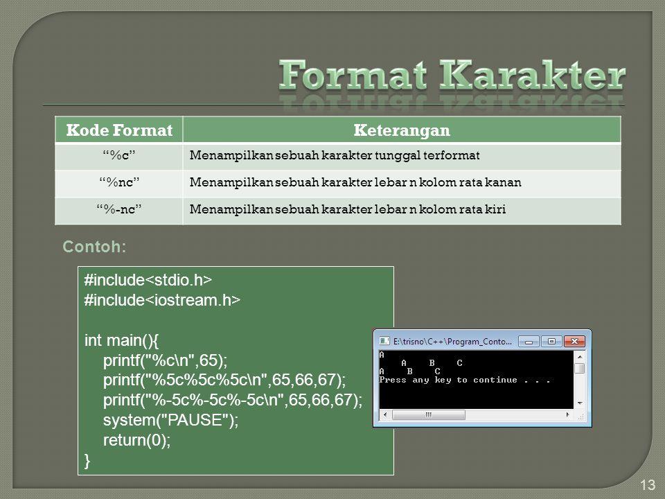 "13 Kode FormatKeterangan ""%c""Menampilkan sebuah karakter tunggal terformat ""%nc""Menampilkan sebuah karakter lebar n kolom rata kanan ""%-nc""Menampilkan"
