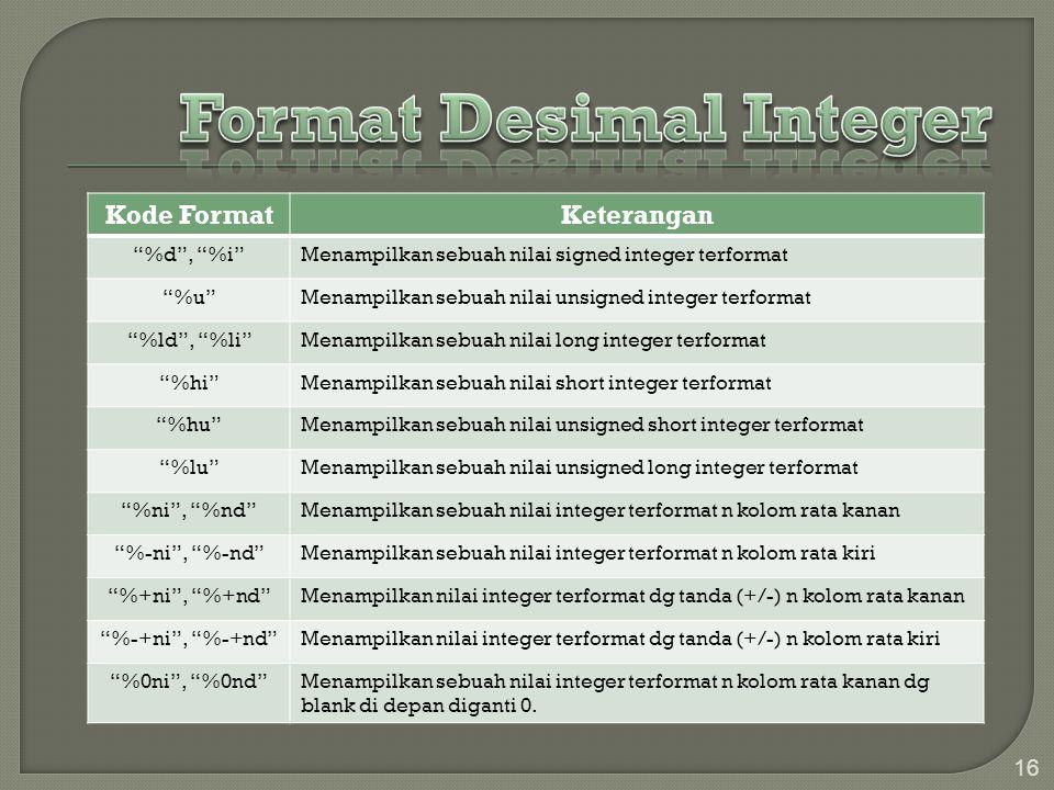 "16 Kode FormatKeterangan ""%d"", ""%i""Menampilkan sebuah nilai signed integer terformat ""%u""Menampilkan sebuah nilai unsigned integer terformat ""%ld"", ""%"