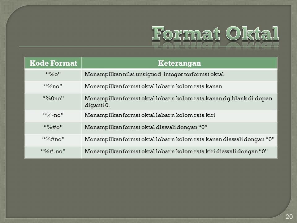 """20 Kode FormatKeterangan """"%o""""Menampilkan nilai unsigned integer terformat oktal """"%no""""Menampilkan format oktal lebar n kolom rata kanan """"%0no""""Menampilk"""