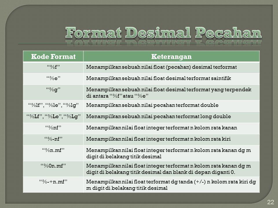 """22 Kode FormatKeterangan """"%f""""Menampilkan sebuah nilai float (pecahan) desimal terformat """"%e""""Menampilkan sebuah nilai float desimal terformat saintifik"""