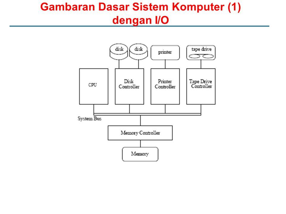 System Bus Circuit dan protocol yang digunakan bersama-sama oleh devices untuk berkomunikasi dengan CPU Implementasi: PCI bus, ISA bus, dsb.