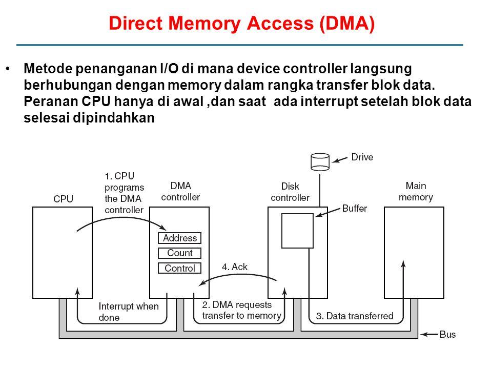Metode penanganan I/O di mana device controller langsung berhubungan dengan memory dalam rangka transfer blok data.