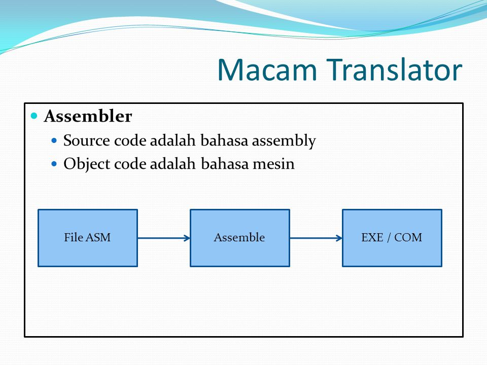 Interpreter Input source code: bahasa scripting (PHP, ASP, Basic, dll) Masukan program dari user Output Tidak ada object code Translasi internal