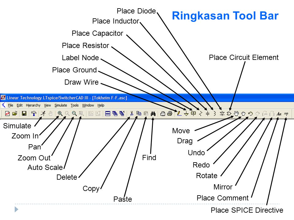 Ringkasan Tool Bar Place Circuit Element Draw Wire Place Ground Label Node Place Resistor Place Capacitor Place Inductor Place Diode Move Drag Undo Redo Rotate Mirror Place Comment Place SPICE Directive Zoom In Pan Zoom Out Auto Scale Delete Copy Paste Find Simulate