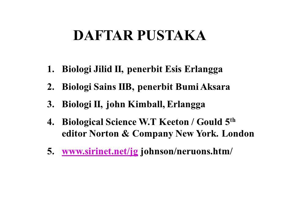 DAFTAR PUSTAKA 1.Biologi Jilid II, penerbit Esis Erlangga 2.Biologi Sains IIB, penerbit Bumi Aksara 3.Biologi II, john Kimball, Erlangga 4.Biological