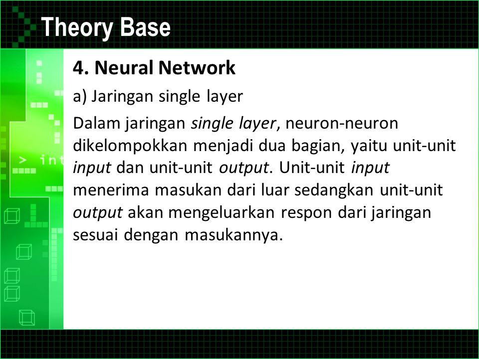 Theory Base 4. Neural Network a) Jaringan single layer Dalam jaringan single layer, neuron-neuron dikelompokkan menjadi dua bagian, yaitu unit-unit in