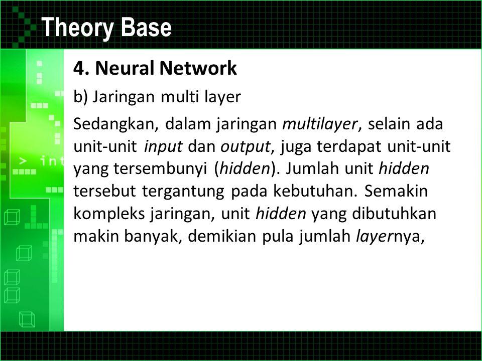 Theory Base 4. Neural Network b) Jaringan multi layer Sedangkan, dalam jaringan multilayer, selain ada unit-unit input dan output, juga terdapat unit-