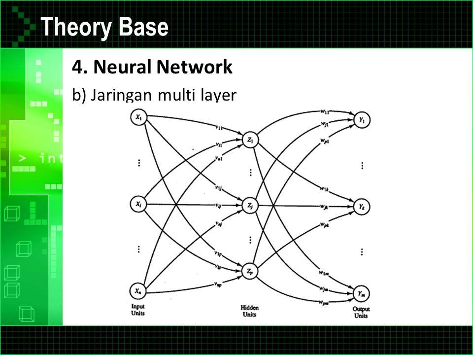 Theory Base 4. Neural Network b) Jaringan multi layer