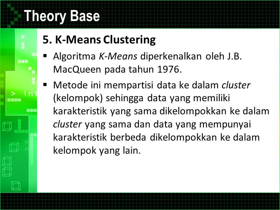 Theory Base 5. K-Means Clustering  Algoritma K-Means diperkenalkan oleh J.B. MacQueen pada tahun 1976.  Metode ini mempartisi data ke dalam cluster