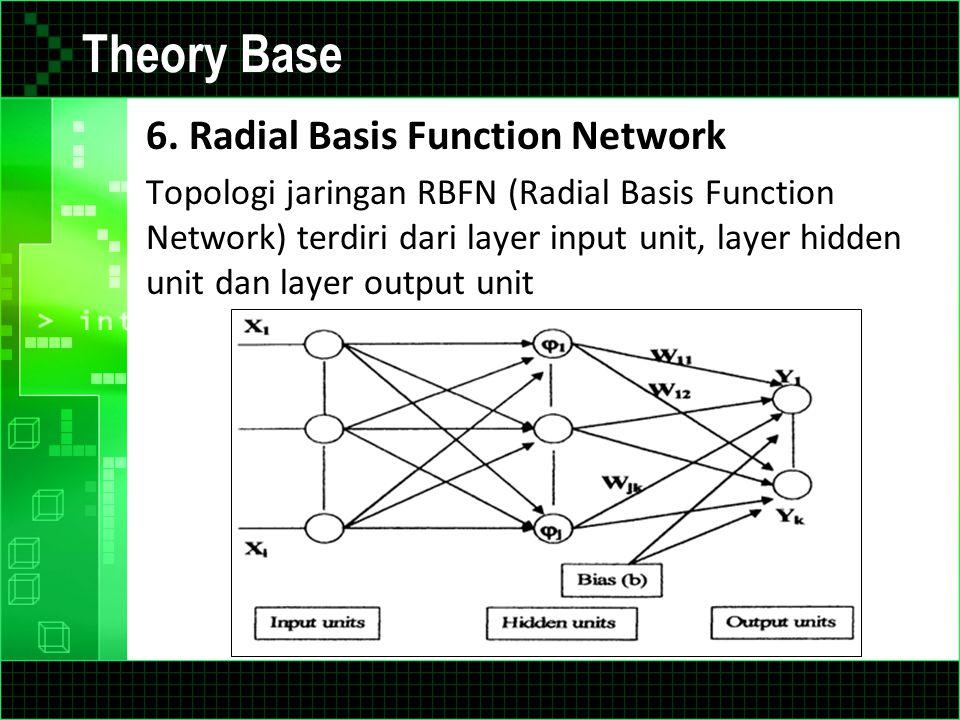 Theory Base 6. Radial Basis Function Network Topologi jaringan RBFN (Radial Basis Function Network) terdiri dari layer input unit, layer hidden unit d