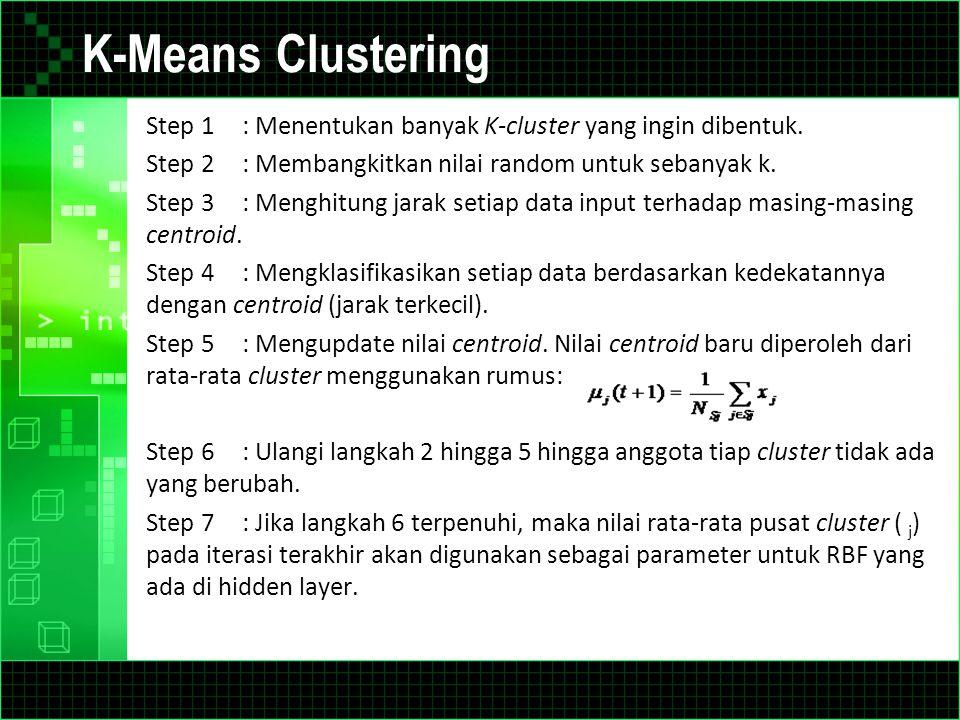 K-Means Clustering Step 1: Menentukan banyak K-cluster yang ingin dibentuk. Step 2: Membangkitkan nilai random untuk sebanyak k. Step 3: Menghitung ja