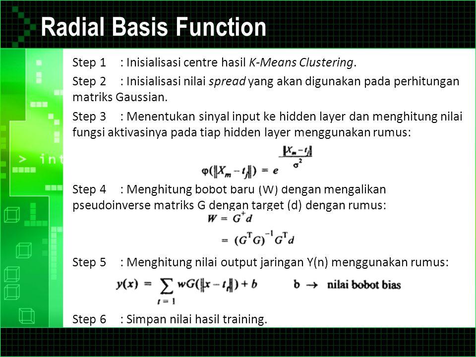 Radial Basis Function Step 1 : Inisialisasi centre hasil K-Means Clustering. Step 2: Inisialisasi nilai spread yang akan digunakan pada perhitungan ma