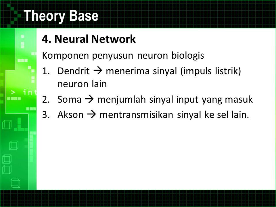 Theory Base 4. Neural Network Komponen penyusun neuron biologis 1.Dendrit  menerima sinyal (impuls listrik) neuron lain 2.Soma  menjumlah sinyal inp