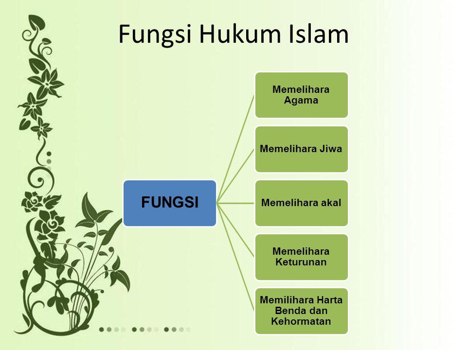 Fungsi Hukum Islam FUNGSI Memelihara Agama Memelihara JiwaMemelihara akal Memelihara Keturunan Memilihara Harta Benda dan Kehormatan