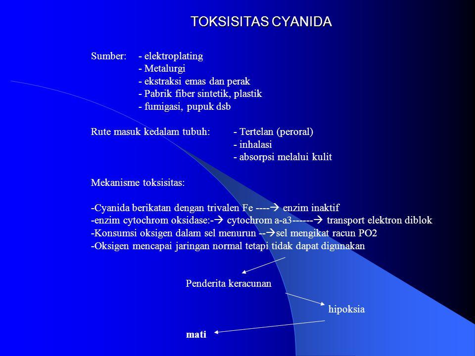TOKSISITAS CYANIDA Sumber: - elektroplating - Metalurgi - ekstraksi emas dan perak - Pabrik fiber sintetik, plastik - fumigasi, pupuk dsb Rute masuk k