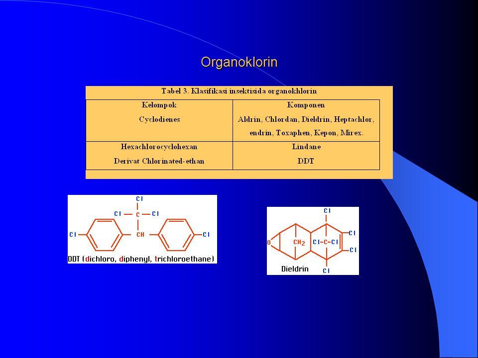 Organoklorin