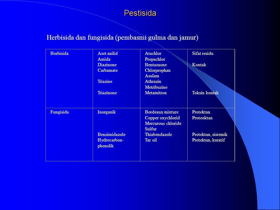 Pestisida HerbisidaAset anilid Amida Diazinone Carbamate Triazine Triazinone Atachlor Propachlor Bentazaone Chlorprophan Asulam Athrazin Metribuzine M