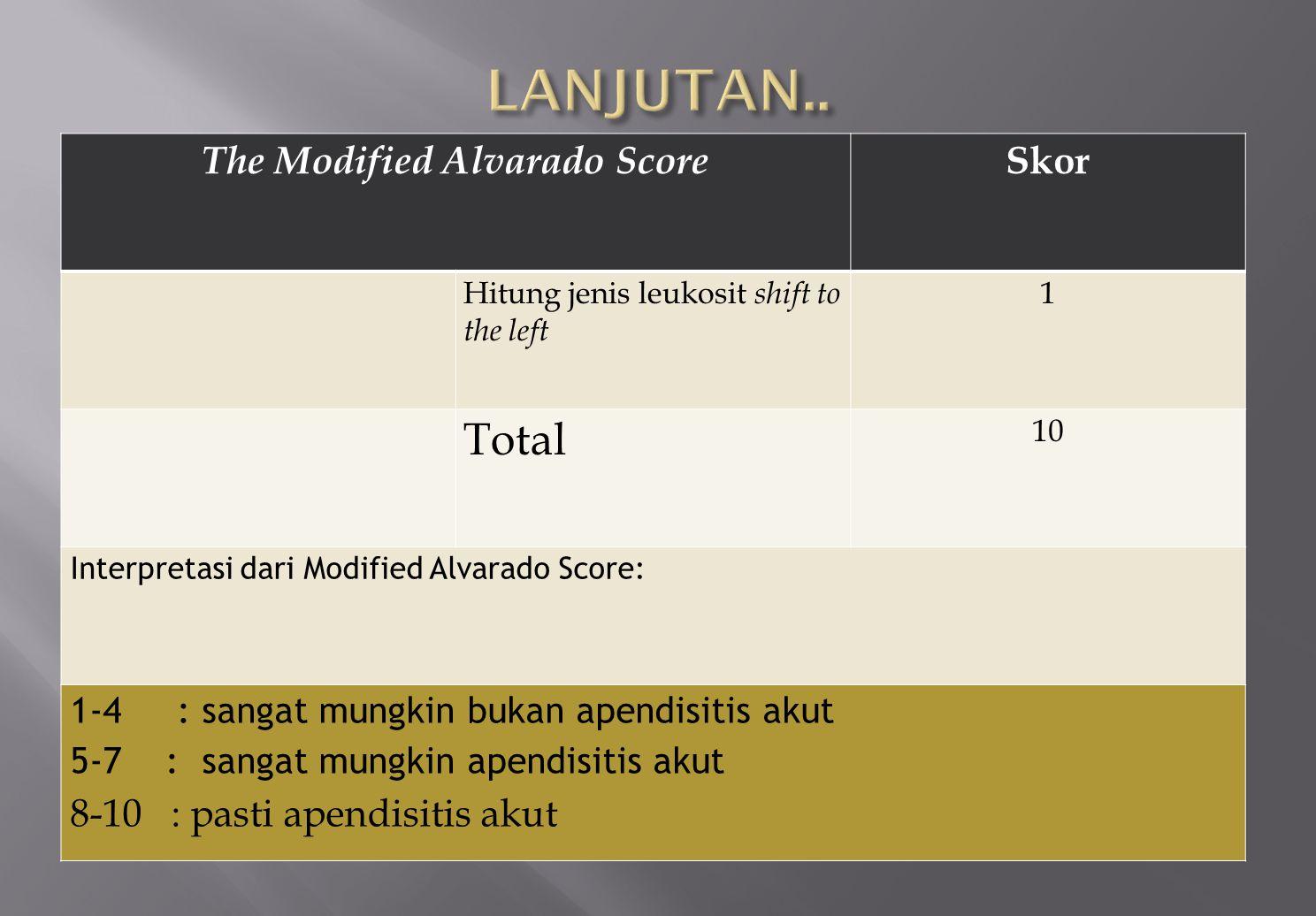 The Modified Alvarado Score Skor Hitung jenis leukosit shift to the left 1 Total 10 Interpretasi dari Modified Alvarado Score: 1-4 : sangat mungkin bu
