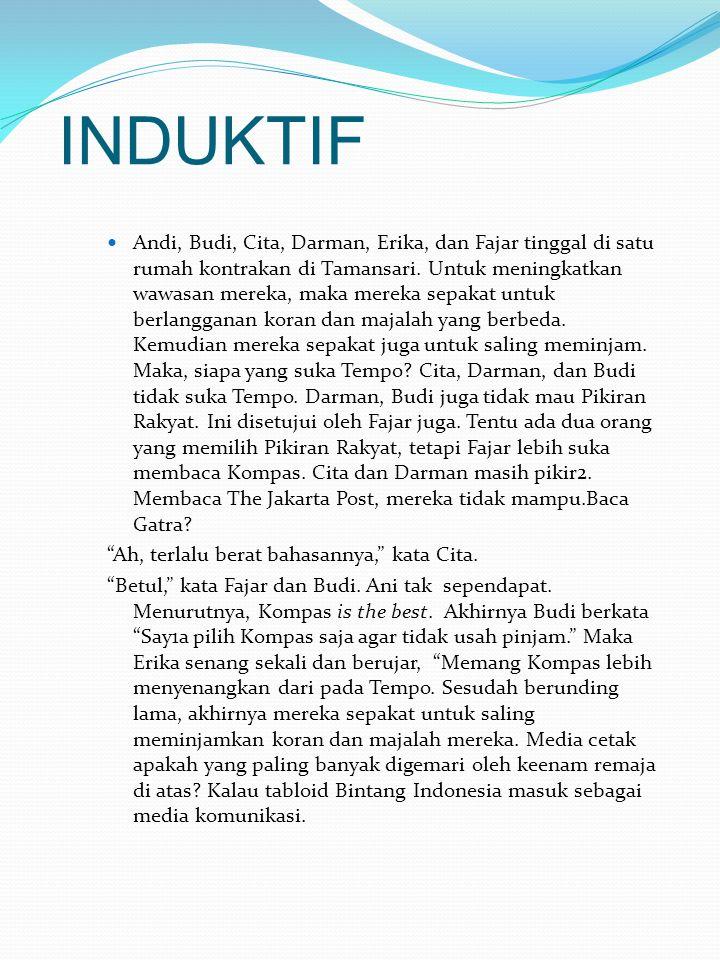 INDUKTIF Andi, Budi, Cita, Darman, Erika, dan Fajar tinggal di satu rumah kontrakan di Tamansari.