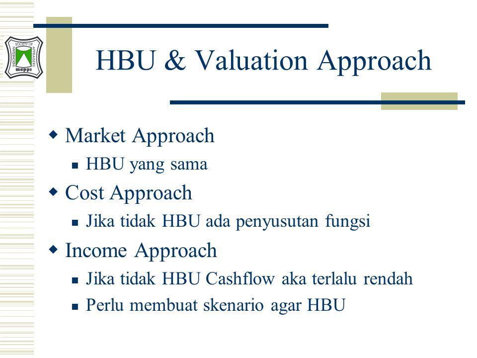 HBU & Valuation Approach  Market Approach HBU yang sama  Cost Approach Jika tidak HBU ada penyusutan fungsi  Income Approach Jika tidak HBU Cashflow aka terlalu rendah Perlu membuat skenario agar HBU