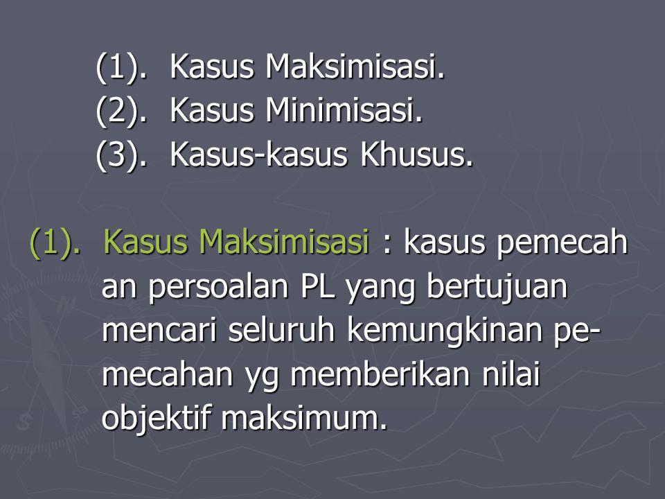 (1). Kasus Maksimisasi. (1). Kasus Maksimisasi. (2). Kasus Minimisasi. (2). Kasus Minimisasi. (3). Kasus-kasus Khusus. (1). Kasus Maksimisasi : kasus