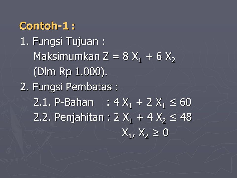 ► Metode Aljabar Langkah-langkah penyelesaian : 1.